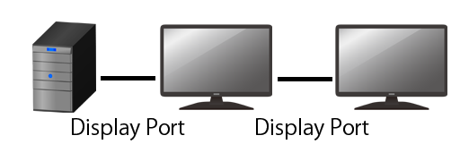 displayport-mst