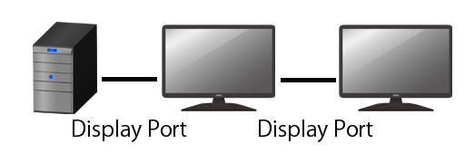 displayport-mst